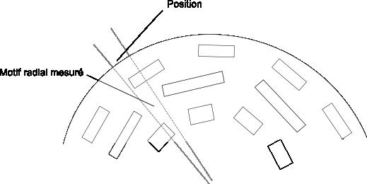 Schéma d'un encodeur absolu