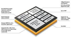 Puce ARM Qualcomm Snapdragon 600 quadricoeur 1.7ghz