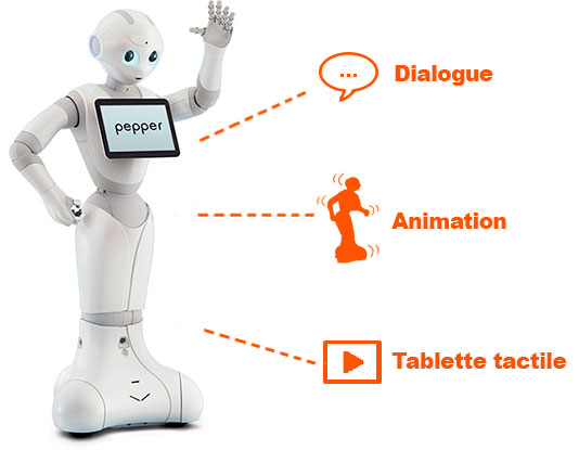pepper-comportement-edf-generation-robots
