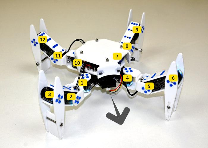 metabot-identifier-servomoteurs
