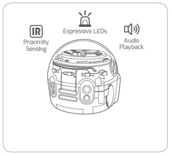 https://blog.generationrobots.com/wp-content/uploads/2018/04/ozobot-evo-sensors-leds-sound.jpg