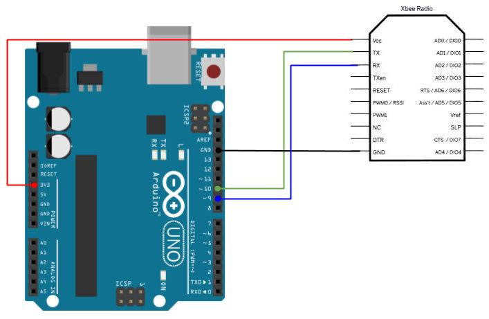 xbeet-arduino-mbot-connexion