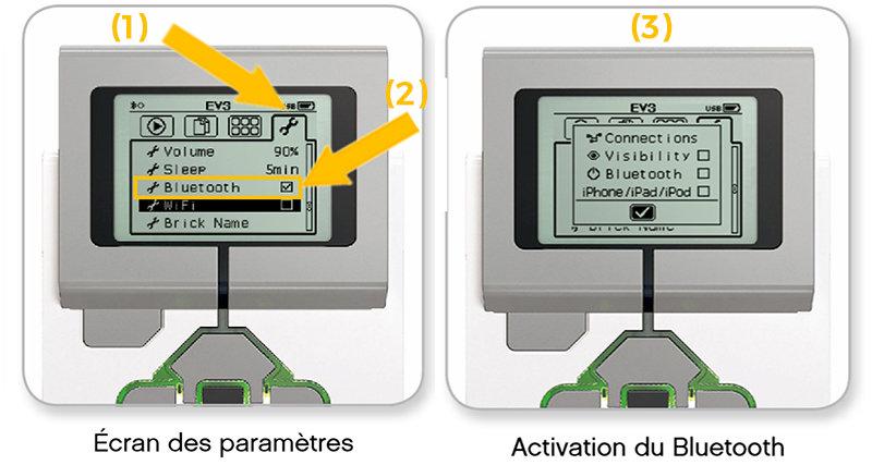 Activez le Bluetooth sur votre brique EV3