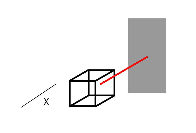 Schéma d'un télémètre laser 1D