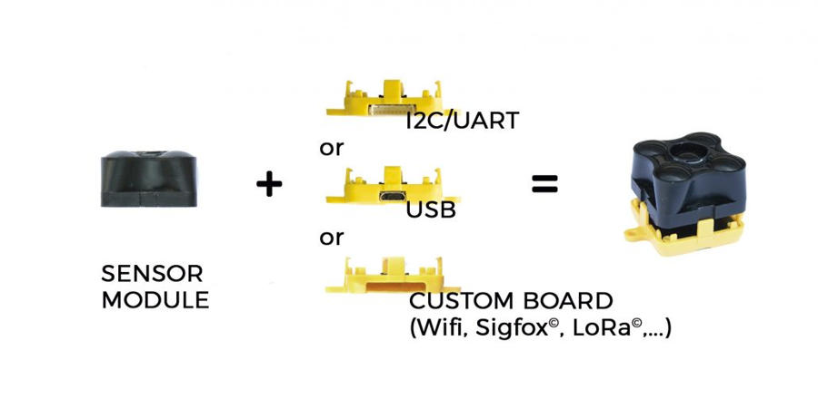 USB-Backboard für Teraranger Evo