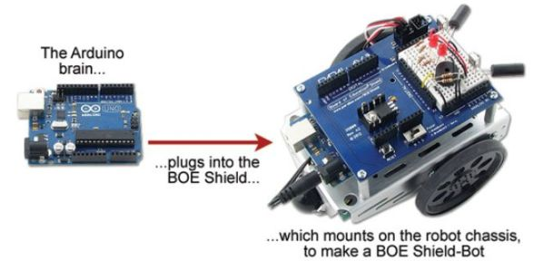 Boe Shield Bot using the Arduino technology