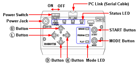 pins and leds of the CM-5 main controller for dynamixel servomotors by robotis