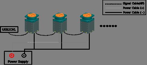 Connexion des servomoteurs Dynamixel Pro en DaisyChain