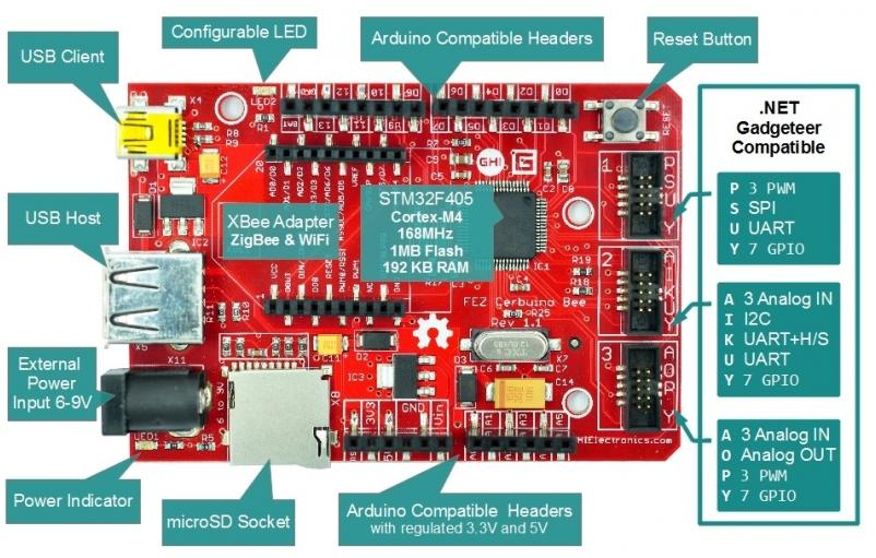 functional mal of the Gadgeteer Fez Cerbuino board