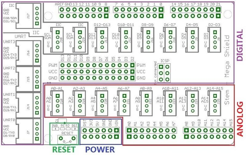 connection shield for arduino mega boards