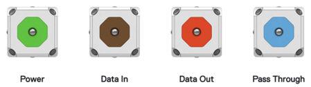 Code couleurs des kits robotiques MOSS