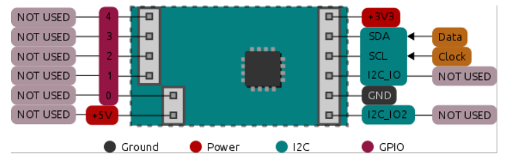 Schematics of the Microstack 3-Axis Accelerometer for Raspberry Pi