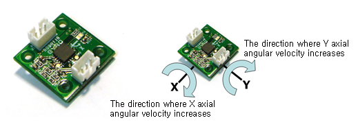 the SG-12 gyro sensor provides angular speed data to your bioloid or dynamixel mobile robots