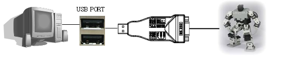 USB2Dynamixel Serial connection