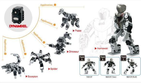 Different types of robots that can be created using the BIOLOID Premium Kit