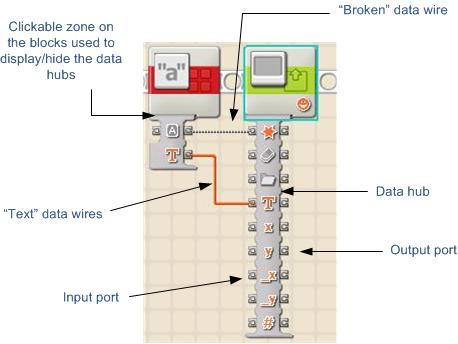 NXTG data wires nxt g the development environment supplied with lego mindstorms  at nearapp.co