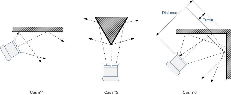 capteur ultrason capteur ultrason en vente chez g n ration robots. Black Bedroom Furniture Sets. Home Design Ideas