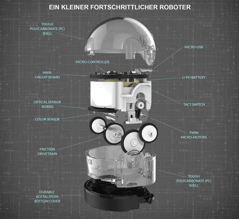 bit-2-ozobot-lernroboter.jpg