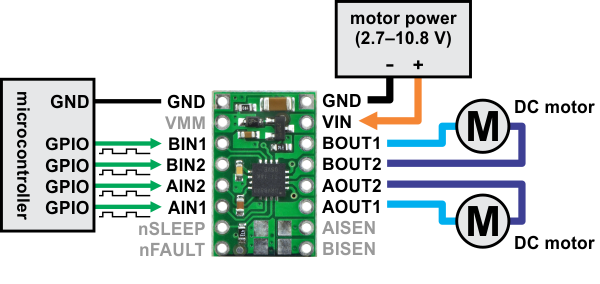 pins of the drv8833 dual motor driver from pololu