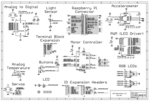 FEZ HAT by Gadgeteer - technical schematic