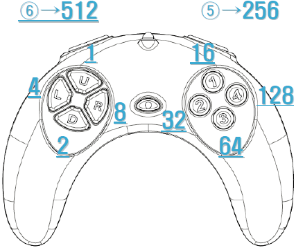 The code of the buttons for the RC-100B wireless remote control for Bioloid
