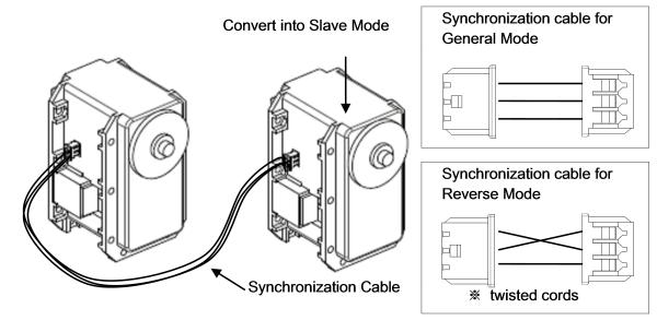 Servomotor Dynamixel MX-106R