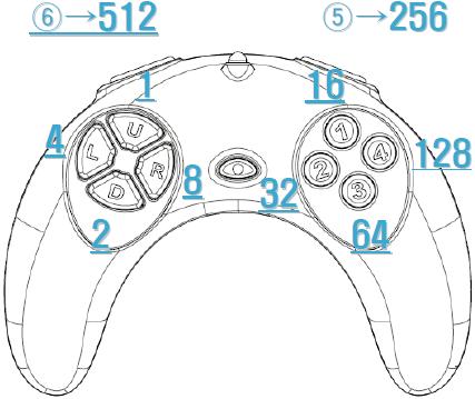 Le code des boutons de la télécommande sans fil RC-100B pour Bioloid