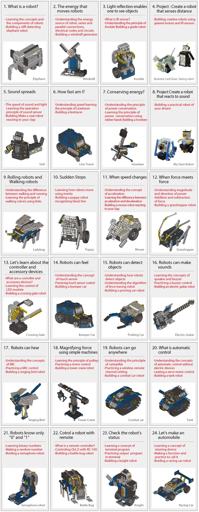24 projects using OLLO Inventor kit