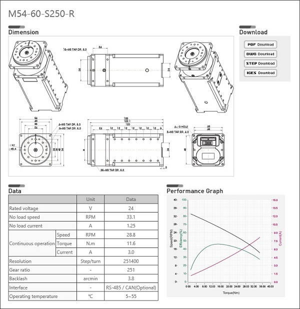the specifications of the M54-60-S250-R Dynamixel pro servomotor robotis