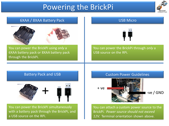 Various ways to power the BrickPi