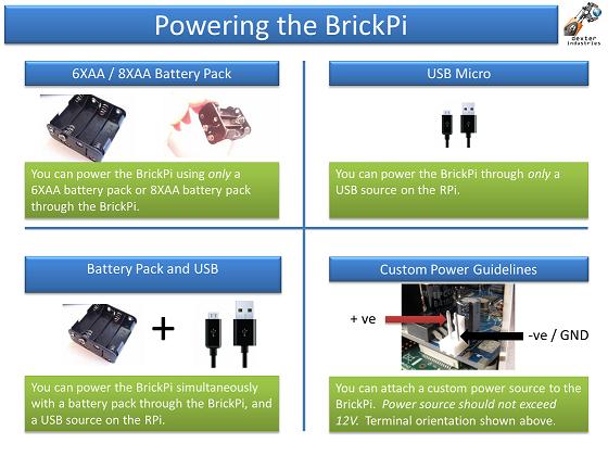 Various ways to power the BrickPi