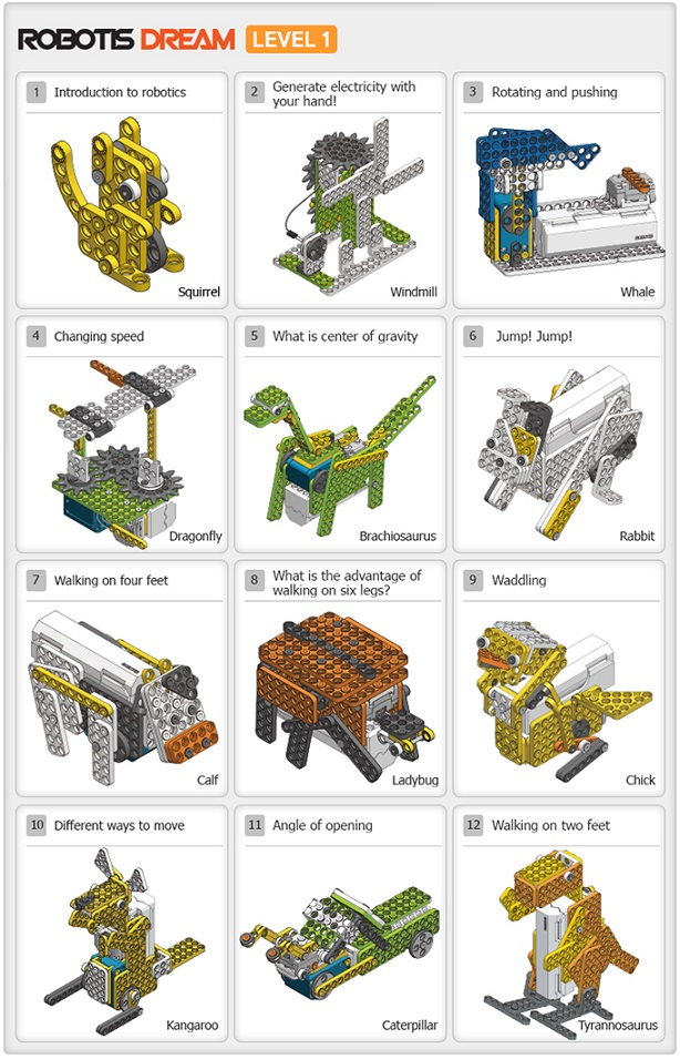 examples made using ROBOTIS DREAM Education Level 1 Kit