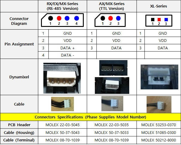 Compatibility table between cables and Dynamixel  servo motors range