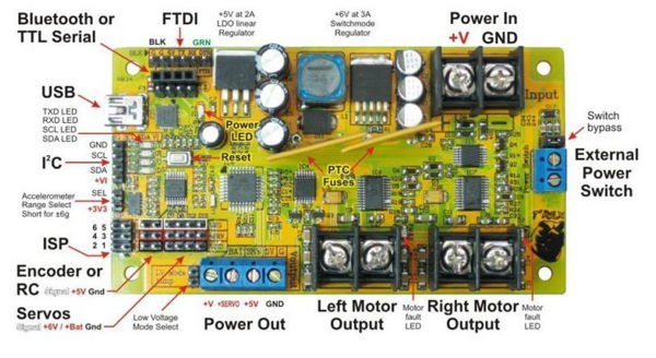 T'Rex Controller's various components
