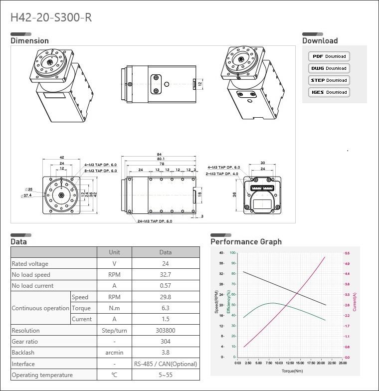 der servomotor dynamixel H42-20-S300-R von Robotis
