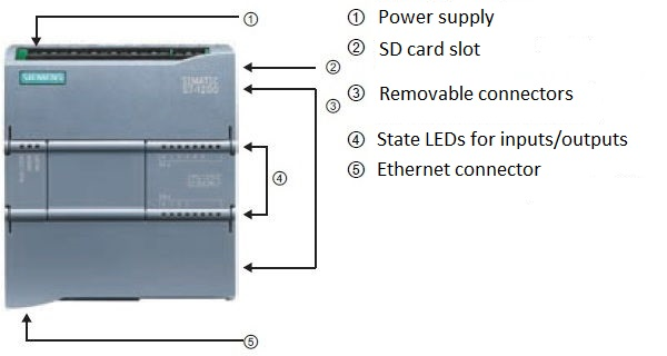 PLC Siemens S7 description