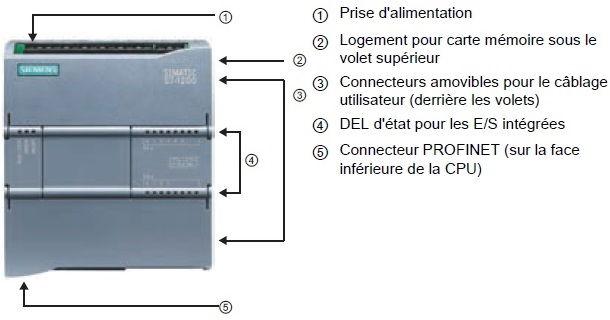 PLC Siemens S7 description