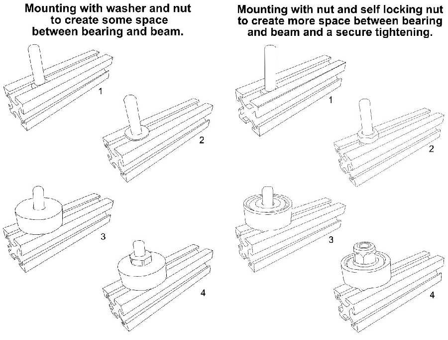 Technical drawing of the bearings for MakerBeam