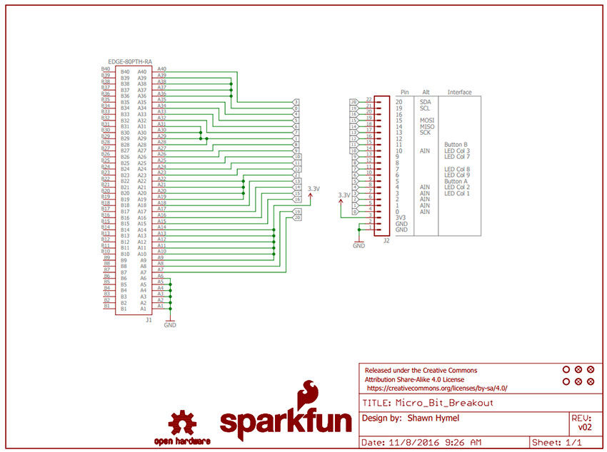 Schéma de référence du breakout pour micro:bit