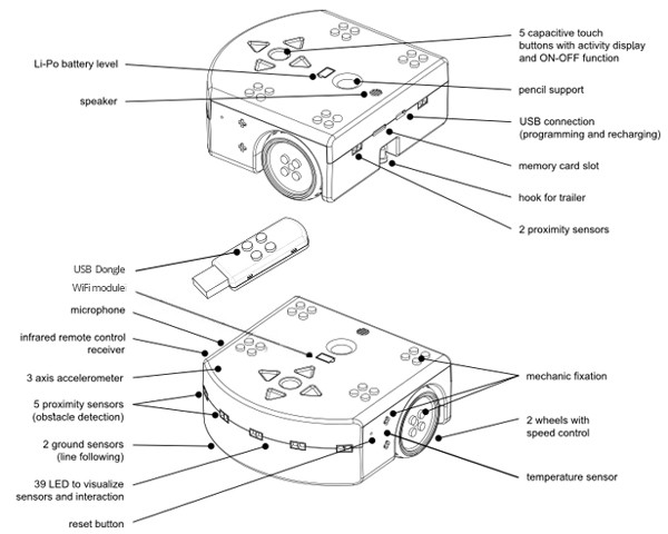technical specification of the mobile robot Wireless Thymio