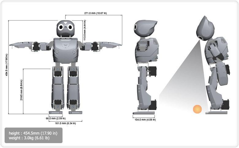 Spécifications techniques du robot OP2 de Robotis