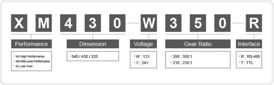 Dynamixel XM430-W210 servomotor - model numbering