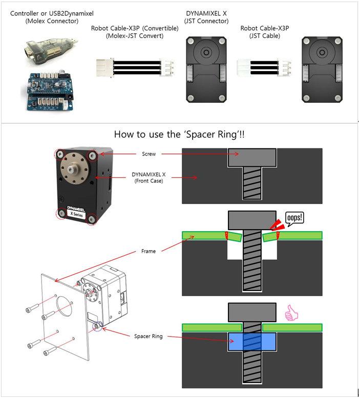 Servomoteur Dynamixel XL430-W250-T - utiliser le spacer ring