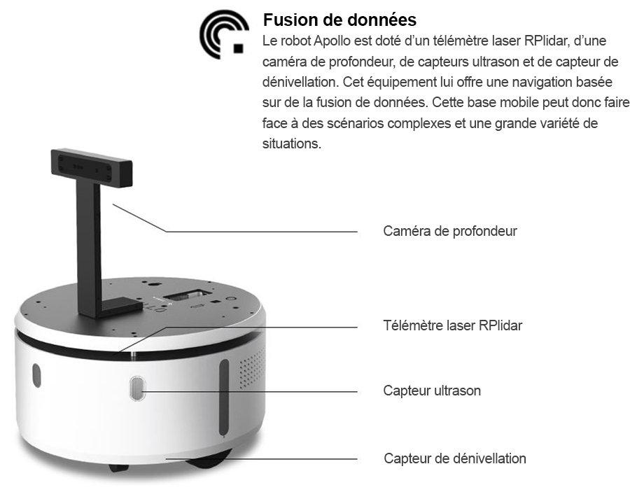 Robot Apollo : capteurs et fusion de données