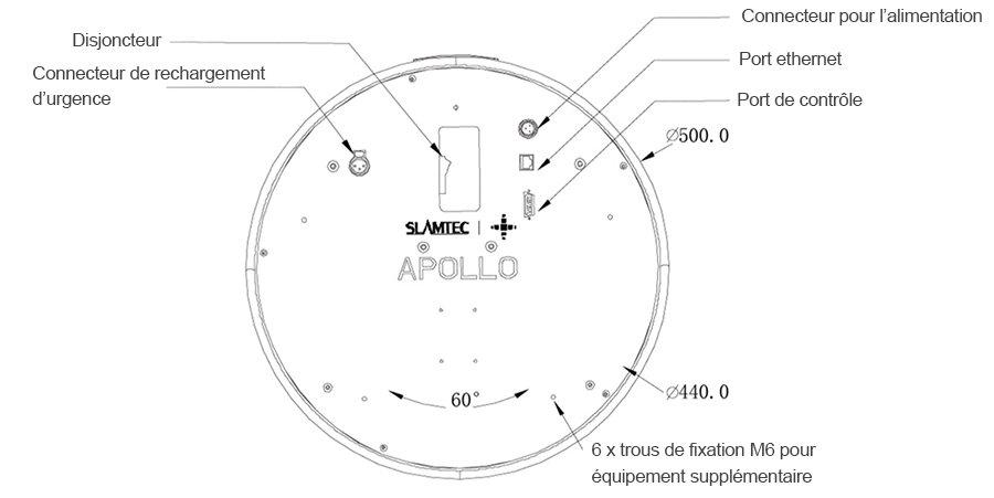 Robot Apollo : schéma de la plateforme supérieure