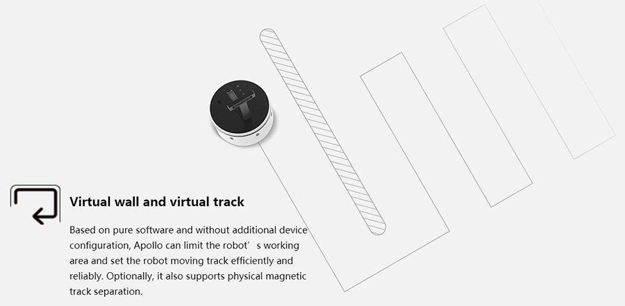 Robot Apollo : mur virtuel et chemin virtuel