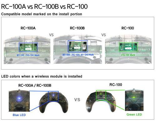 Modules compatibles avec la télécommande RC-100B